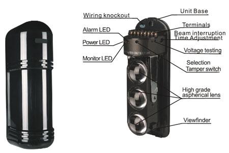 AN900-B150-diagrama